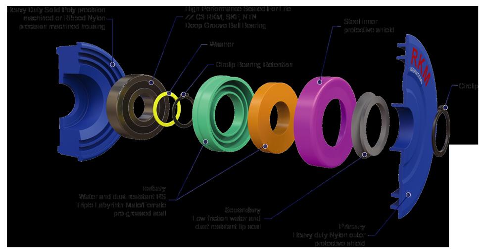 RKM Roller Steel Composite Seal Package