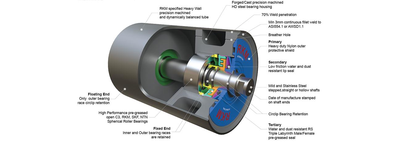RKM Heavy Duty Low Noise Steel Roller